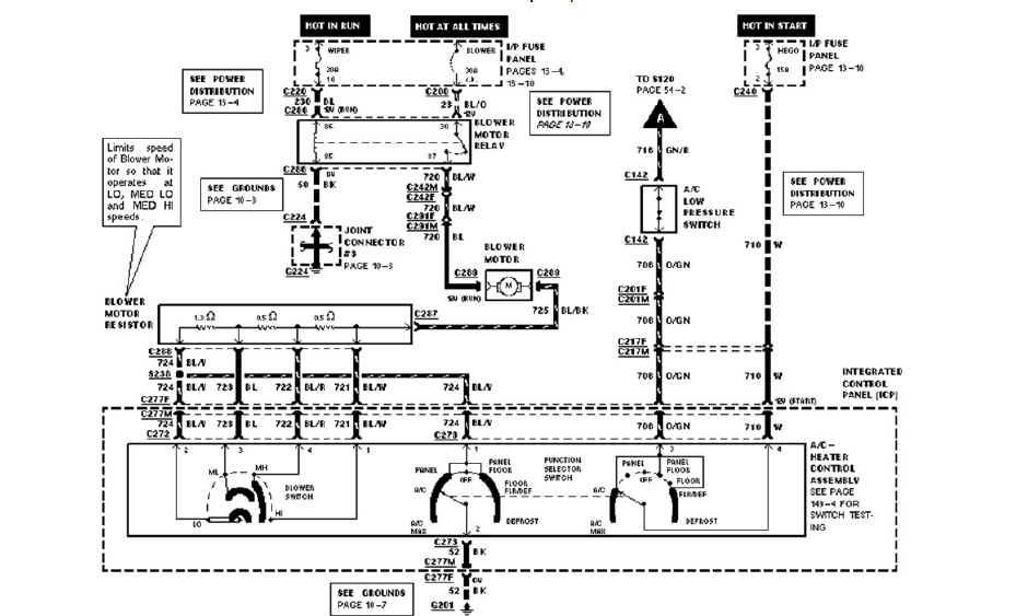 blower motor diognostics